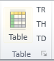 The Table Group in the Insert Tag and Convert Tag Tabs on the CommonLook PDF Global Access Ribbon.