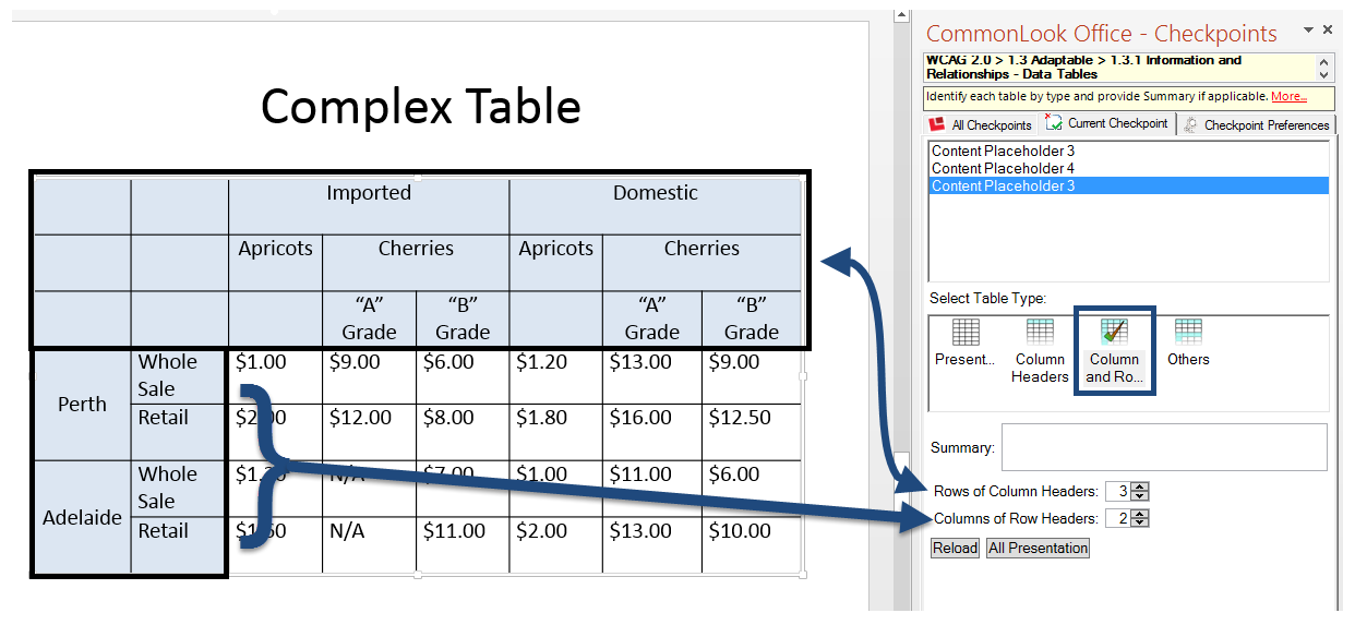 Screen shot showing a data table in a PowerPoint presentation. In the CommonLook Office Global Access panel, the table type is set to Column and Row Headers. In addition, the number of rows of column headers and the number of columns of row headers have been identified,