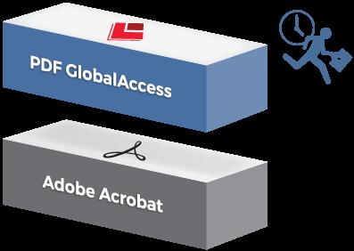PDF GlobalAccess Logo